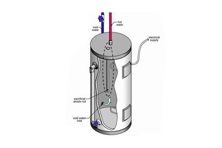 دیگ آب گرم چیست؟