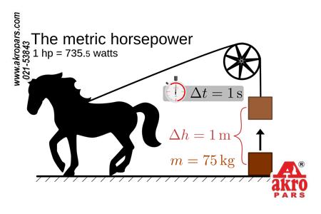 واژه اسب بخار یعنی چه؟